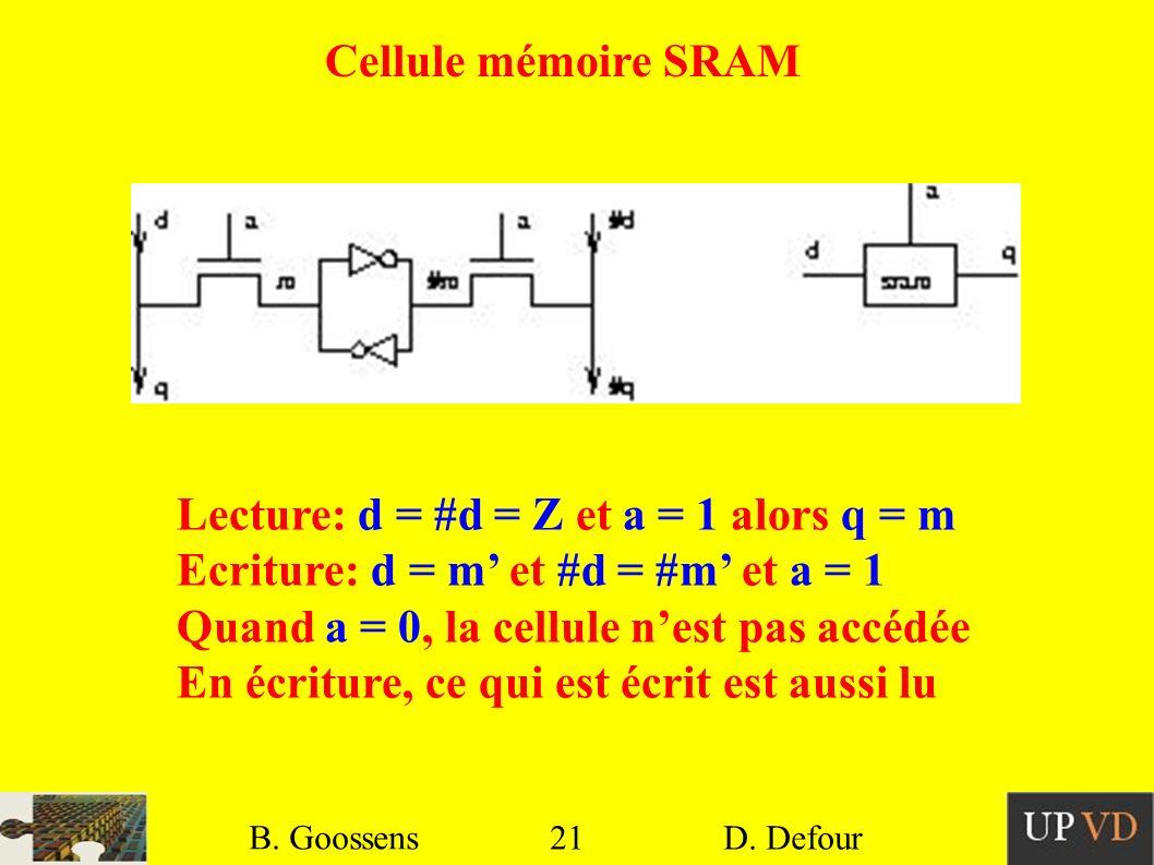 21 B. Goossens D. Defour21 B. Goossens D. Defour Cellule mémoire SRAM Lecture: d = #d = Z et a = 1 alors q = m Ecriture: d = m et #d = #m et a = 1 Qua
