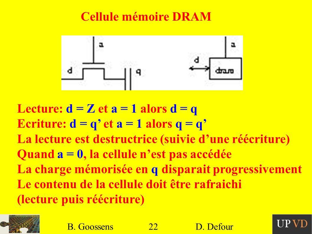 22 B. Goossens D. Defour22 B. Goossens D. Defour Cellule mémoire DRAM Lecture: d = Z et a = 1 alors d = q Ecriture: d = q et a = 1 alors q = q La lect