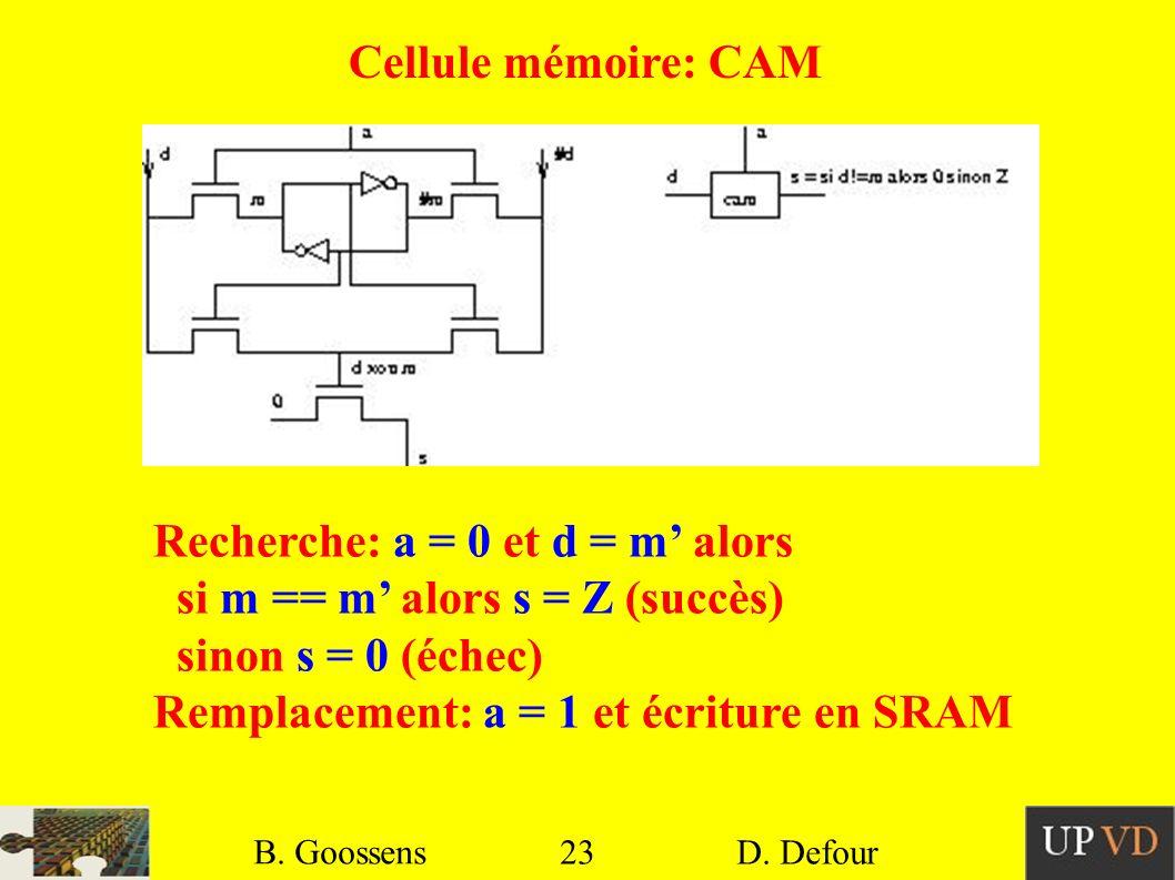 23 B. Goossens D. Defour23 B. Goossens D. Defour Cellule mémoire: CAM Recherche: a = 0 et d = m alors si m == m alors s = Z (succès) sinon s = 0 (éche