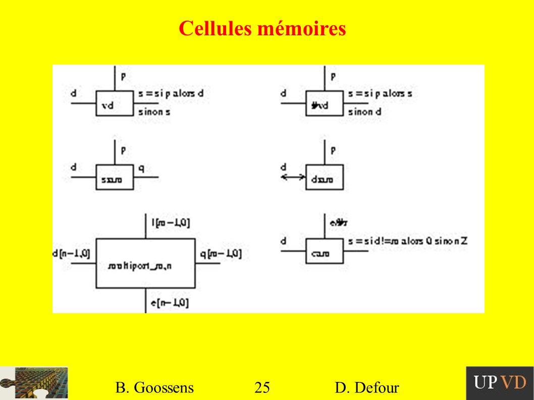 25 B. Goossens D. Defour25 B. Goossens D. Defour Cellules mémoires