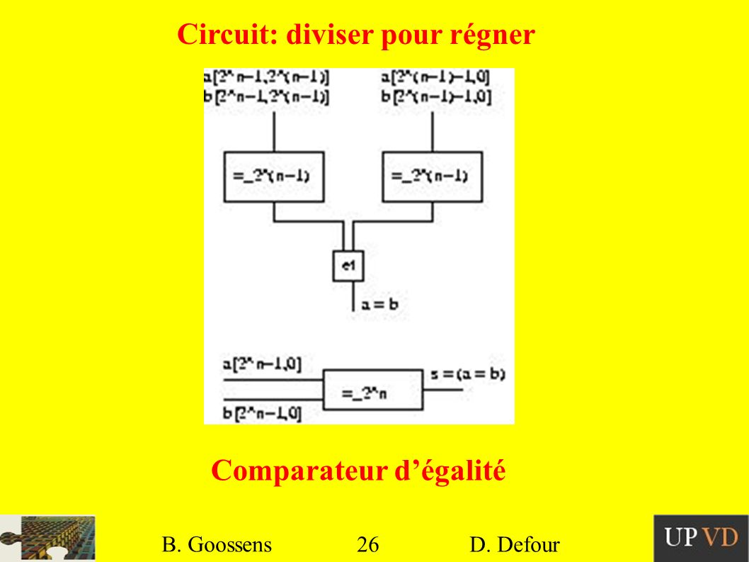 26 B. Goossens D. Defour26 B. Goossens D. Defour Circuit: diviser pour régner Comparateur dégalité