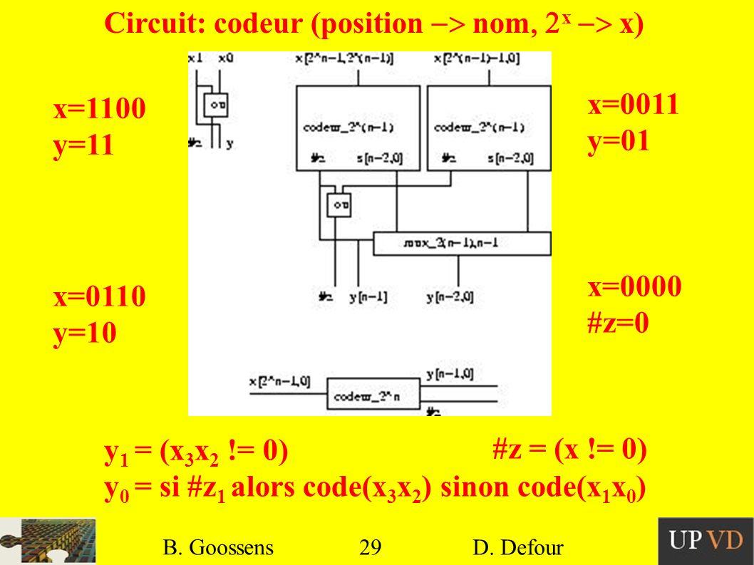 29 B. Goossens D. Defour29 B. Goossens D. Defour Circuit: codeur (position nom x x) y 1 = (x 3 x 2 != 0) y 0 = si #z 1 alors code(x 3 x 2 ) sinon code