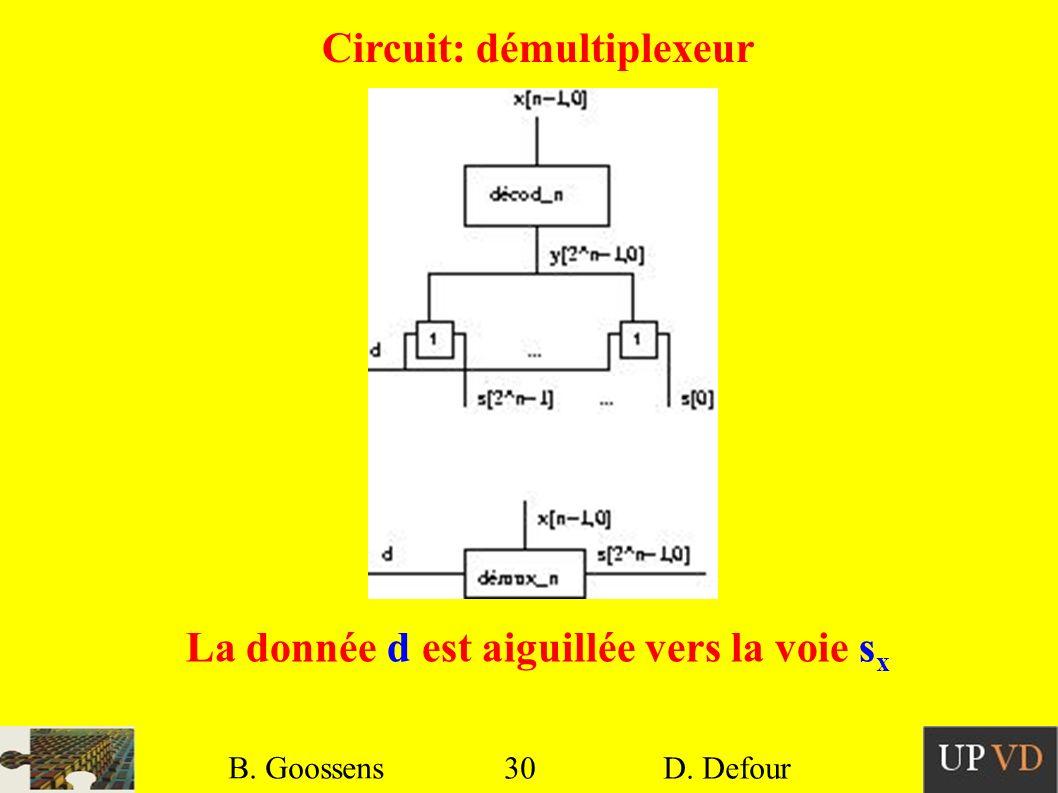 30 B. Goossens D. Defour30 B. Goossens D. Defour Circuit: démultiplexeur La donnée d est aiguillée vers la voie s x