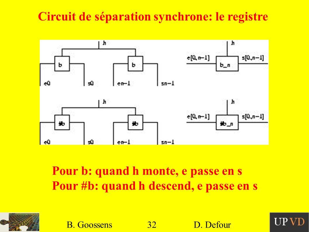 32 B. Goossens D. Defour32 B. Goossens D. Defour Circuit de séparation synchrone: le registre Pour b: quand h monte, e passe en s Pour #b: quand h des