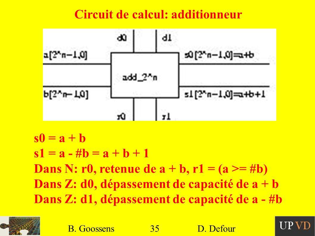 35 B. Goossens D. Defour35 B. Goossens D. Defour Circuit de calcul: additionneur s0 = a + b s1 = a - #b = a + b + 1 Dans N: r0, retenue de a + b, r1 =