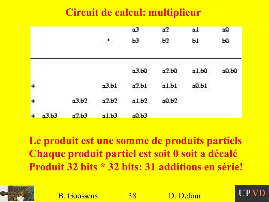 38 B. Goossens D. Defour38 B. Goossens D. Defour Circuit de calcul: multiplieur Le produit est une somme de produits partiels Chaque produit partiel e