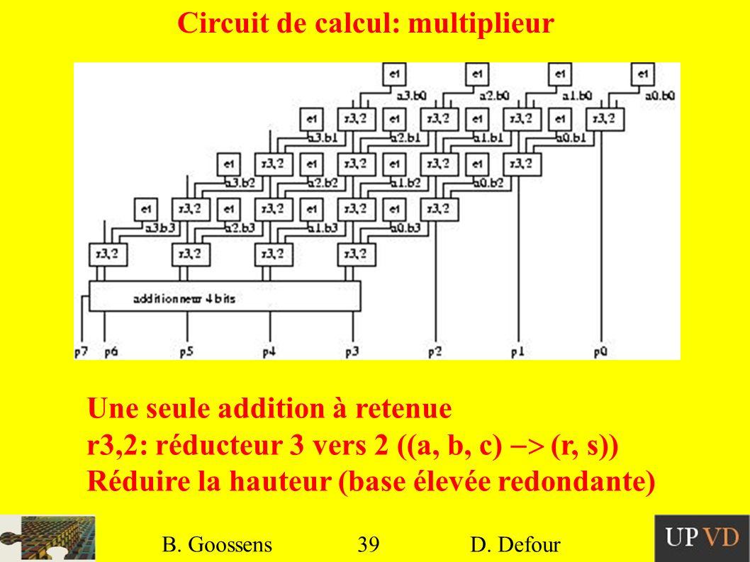 39 B. Goossens D. Defour39 B. Goossens D. Defour Circuit de calcul: multiplieur Une seule addition à retenue r3,2: réducteur 3 vers 2 ((a, b, c) (r, s