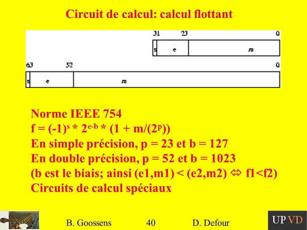 40 B. Goossens D. Defour40 B. Goossens D. Defour Circuit de calcul: calcul flottant Norme IEEE 754 f = (-1) s * 2 e-b * (1 + m/(2 p )) En simple préci