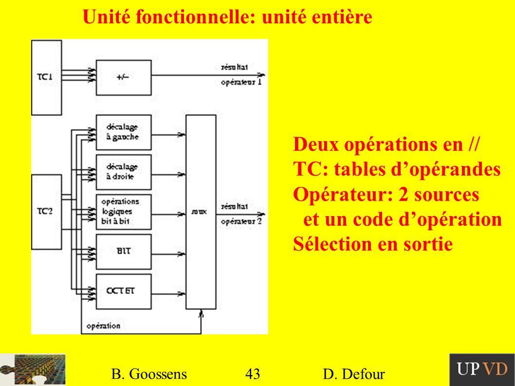 43 B. Goossens D. Defour43 B. Goossens D. Defour Unité fonctionnelle: unité entière Deux opérations en // TC: tables dopérandes Opérateur: 2 sources e