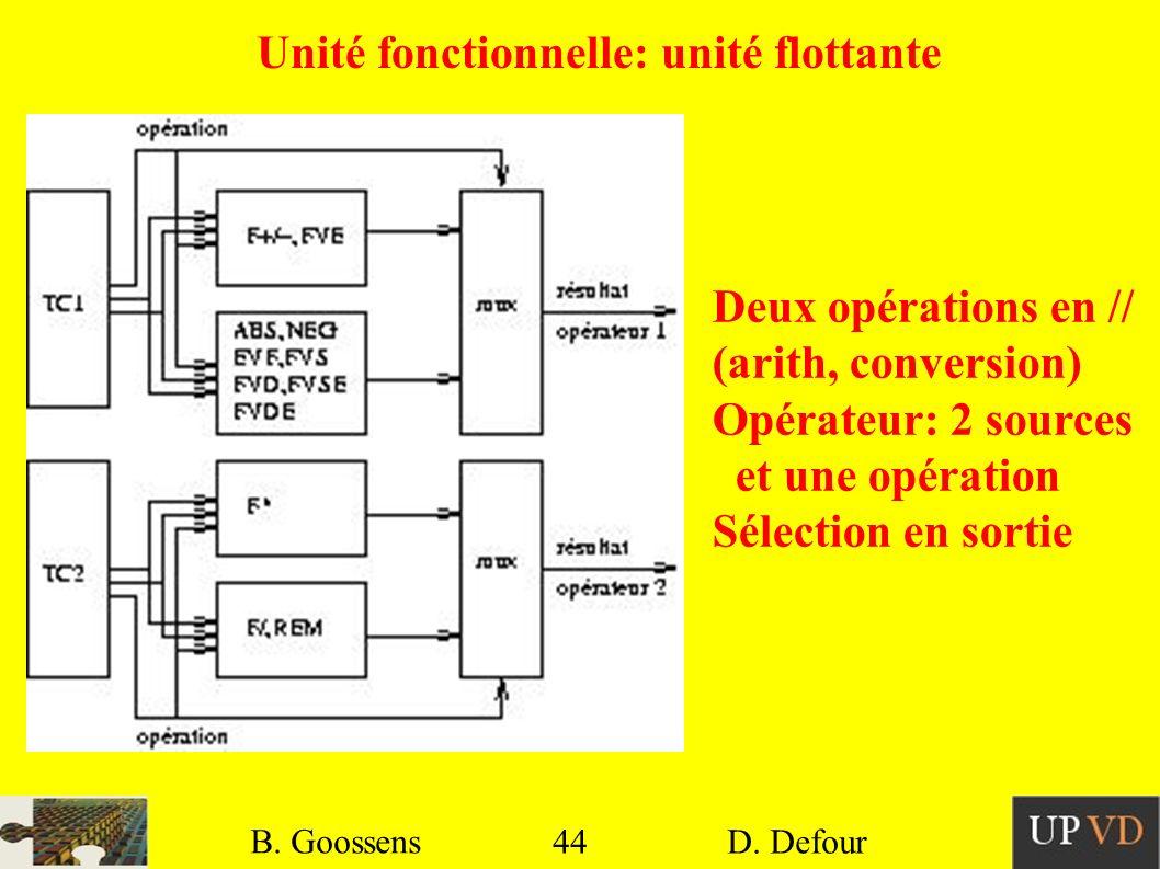 44 B. Goossens D. Defour44 B. Goossens D. Defour Unité fonctionnelle: unité flottante Deux opérations en // (arith, conversion) Opérateur: 2 sources e