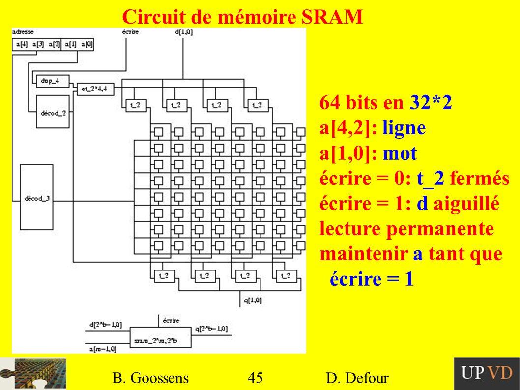 45 B. Goossens D. Defour45 B. Goossens D. Defour Circuit de mémoire SRAM 64 bits en 32*2 a[4,2]: ligne a[1,0]: mot écrire = 0: t_2 fermés écrire = 1: