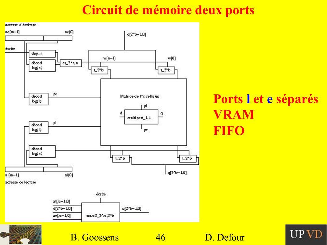 46 B. Goossens D. Defour46 B. Goossens D. Defour Circuit de mémoire deux ports Ports l et e séparés VRAM FIFO
