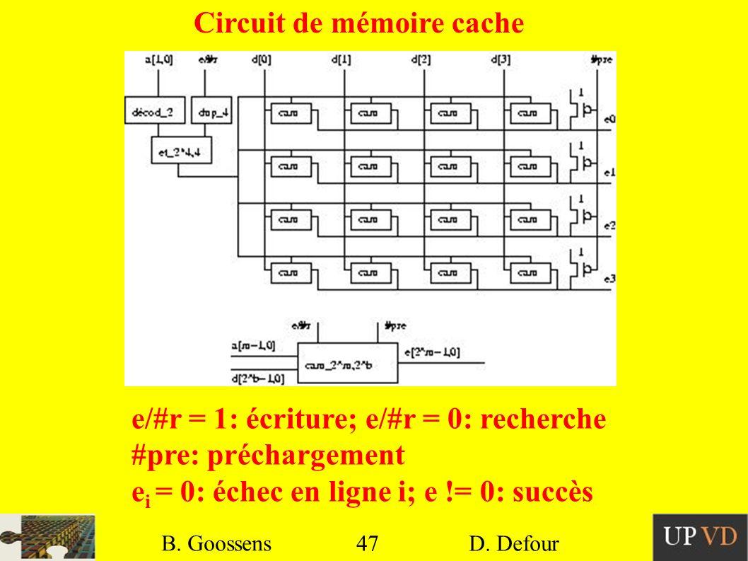 47 B. Goossens D. Defour47 B. Goossens D. Defour Circuit de mémoire cache e/#r = 1: écriture; e/#r = 0: recherche #pre: préchargement e i = 0: échec e