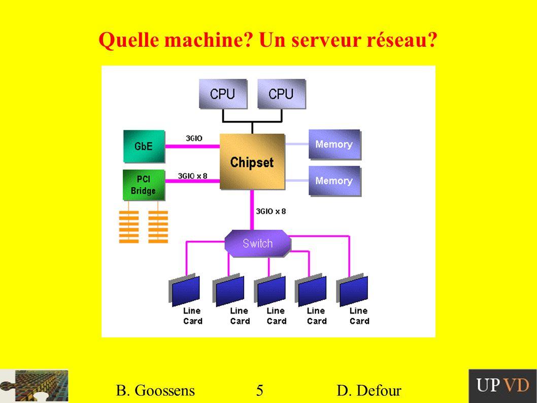 5 B. Goossens D. Defour5 B. Goossens D. Defour Quelle machine? Un serveur réseau?