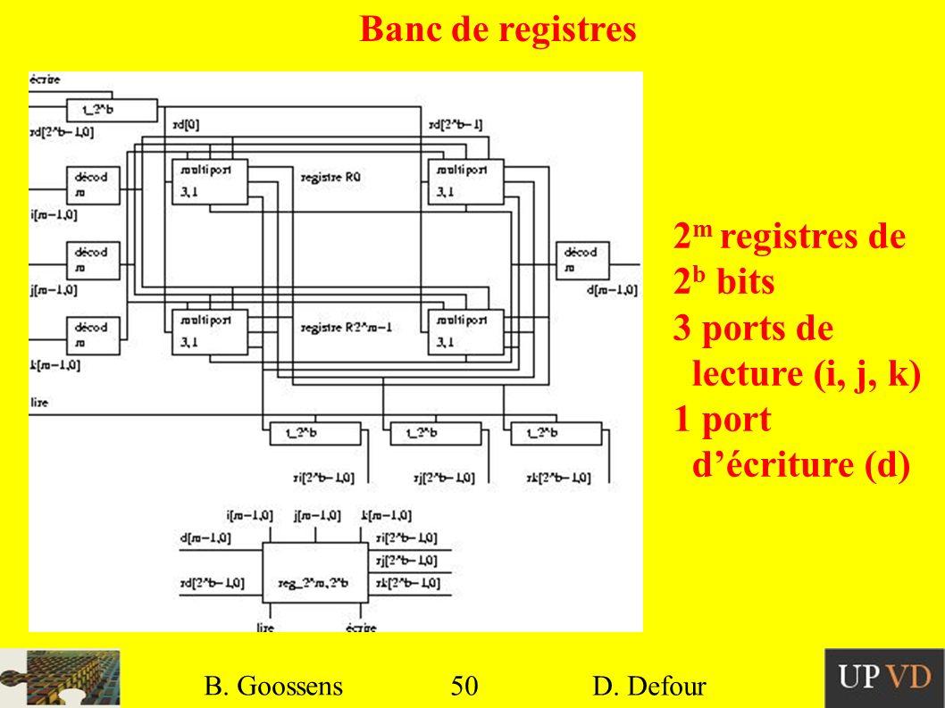 50 B. Goossens D. Defour50 B. Goossens D. Defour Banc de registres 2 m registres de 2 b bits 3 ports de lecture (i, j, k) 1 port décriture (d)