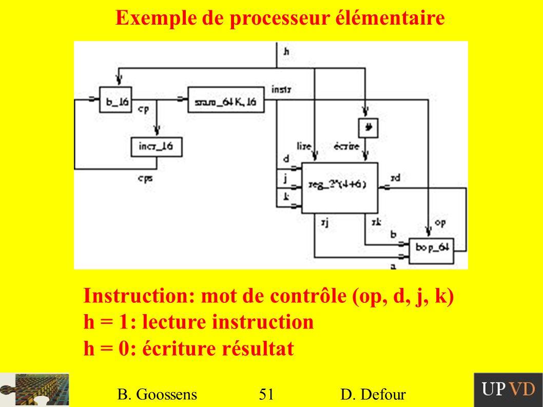 51 B. Goossens D. Defour51 B. Goossens D. Defour Exemple de processeur élémentaire Instruction: mot de contrôle (op, d, j, k) h = 1: lecture instructi