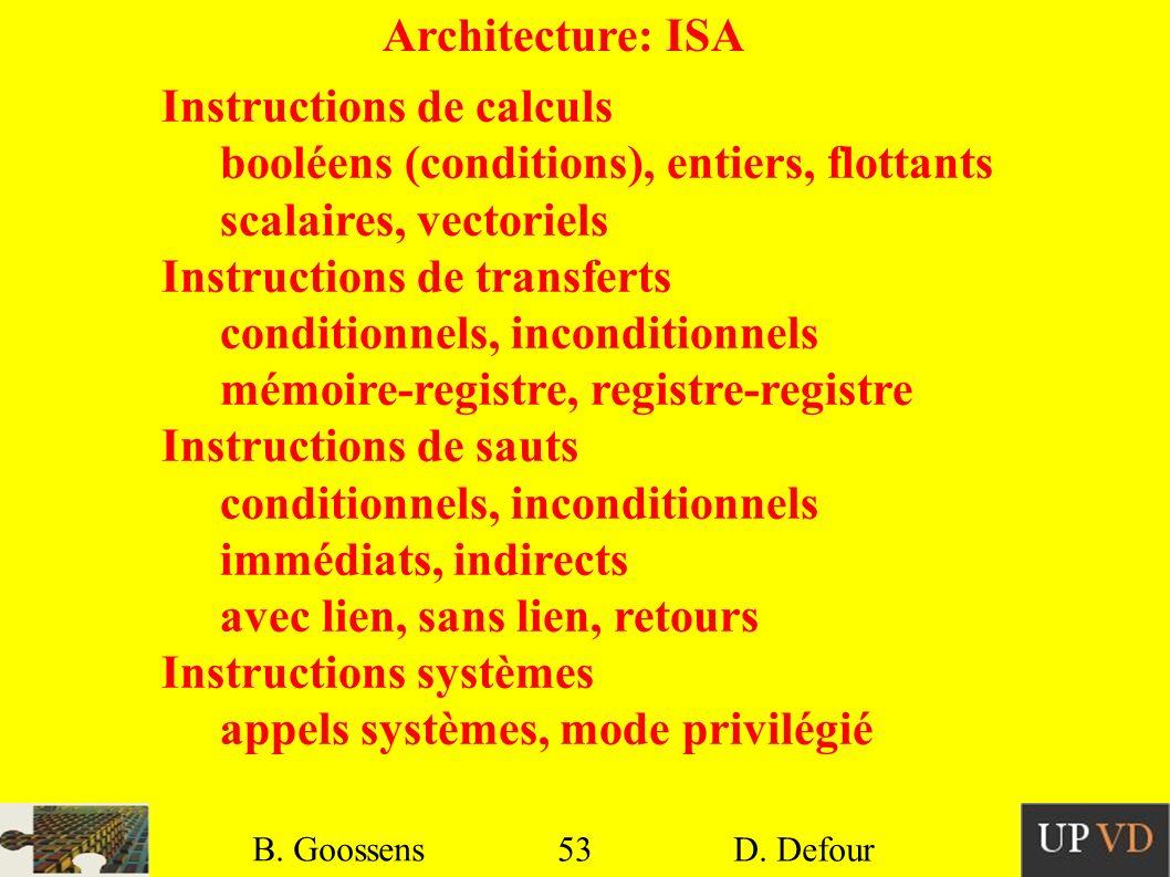 53 B. Goossens D. Defour53 B. Goossens D. Defour Architecture: ISA Instructions de calculs booléens (conditions), entiers, flottants scalaires, vector
