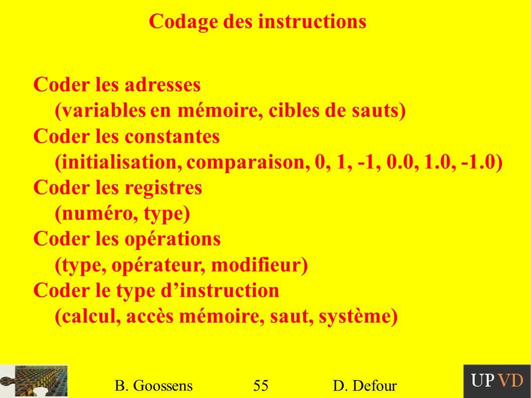 55 B. Goossens D. Defour55 B. Goossens D. Defour Codage des instructions Coder les adresses (variables en mémoire, cibles de sauts) Coder les constant