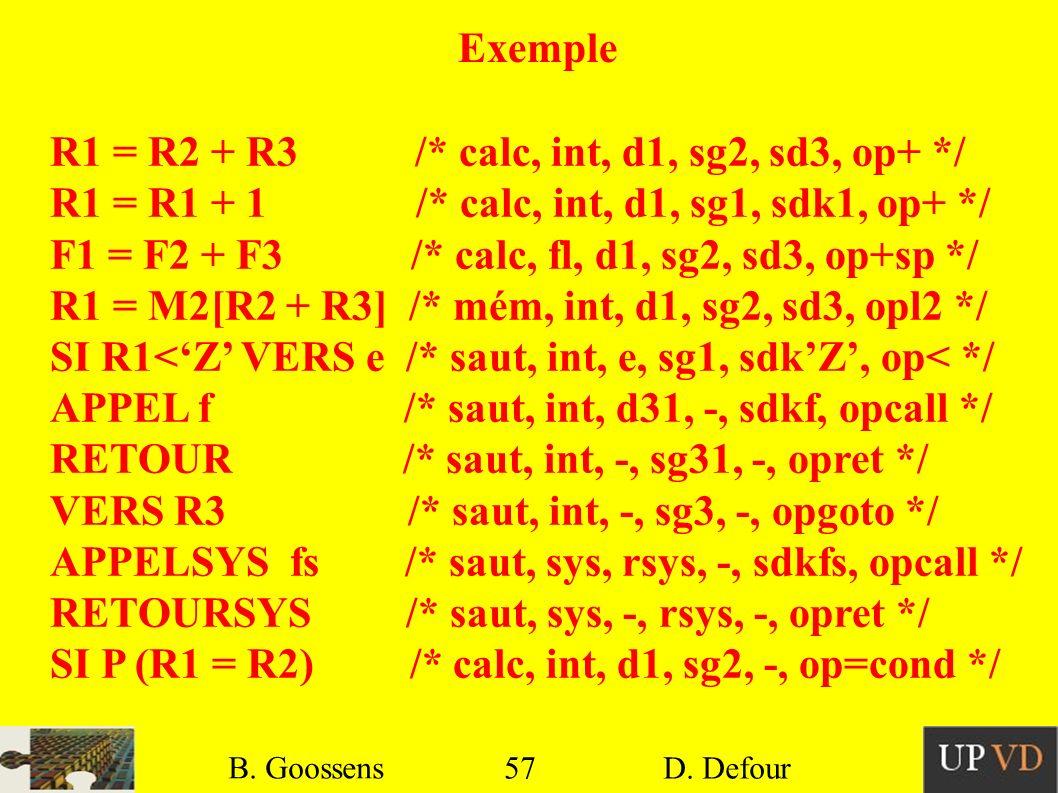 57 B. Goossens D. Defour57 B. Goossens D. Defour Exemple R1 = R2 + R3 /* calc, int, d1, sg2, sd3, op+ */ R1 = R1 + 1 /* calc, int, d1, sg1, sdk1, op+
