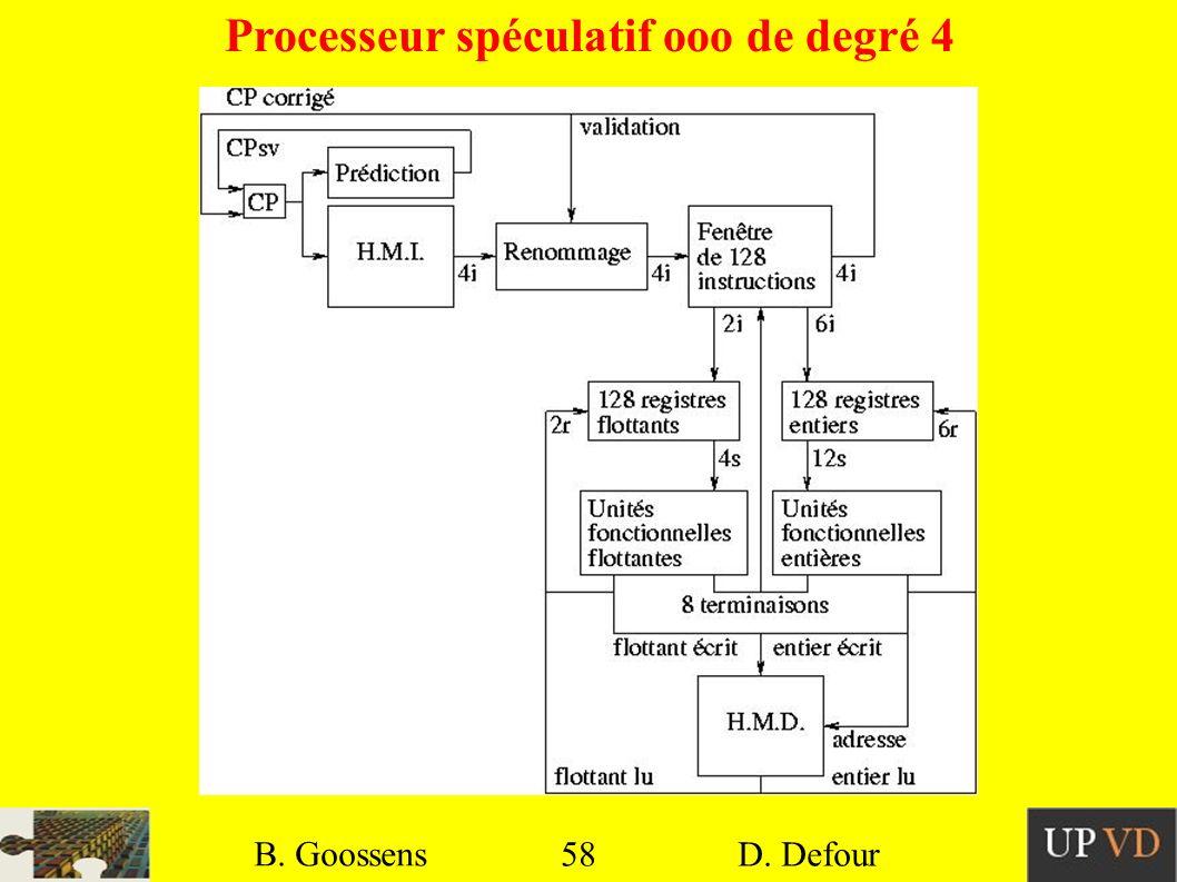 58 B. Goossens D. Defour58 B. Goossens D. Defour Processeur spéculatif ooo de degré 4