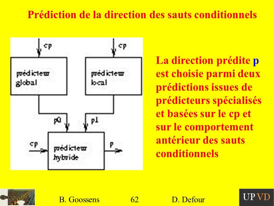 62 B. Goossens D. Defour 62 B. Goossens D. Defour Prédiction de la direction des sauts conditionnels La direction prédite p est choisie parmi deux pré