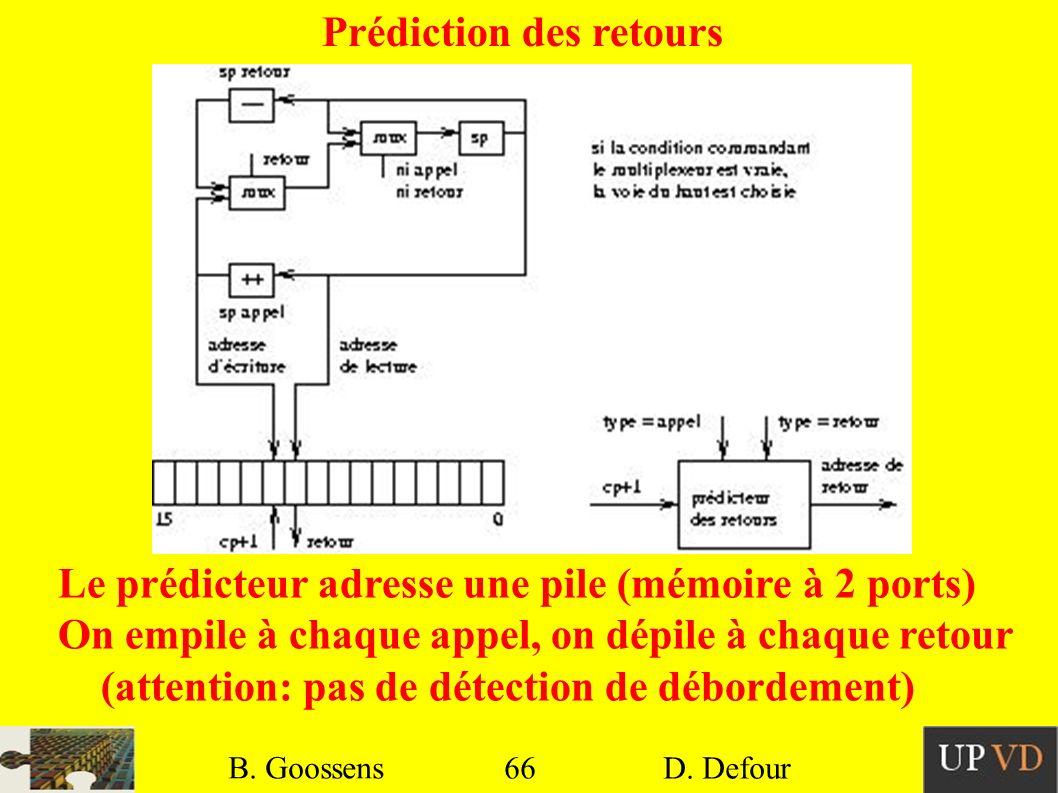 66 B. Goossens D. Defour66 B. Goossens D. Defour Prédiction des retours Le prédicteur adresse une pile (mémoire à 2 ports) On empile à chaque appel, o