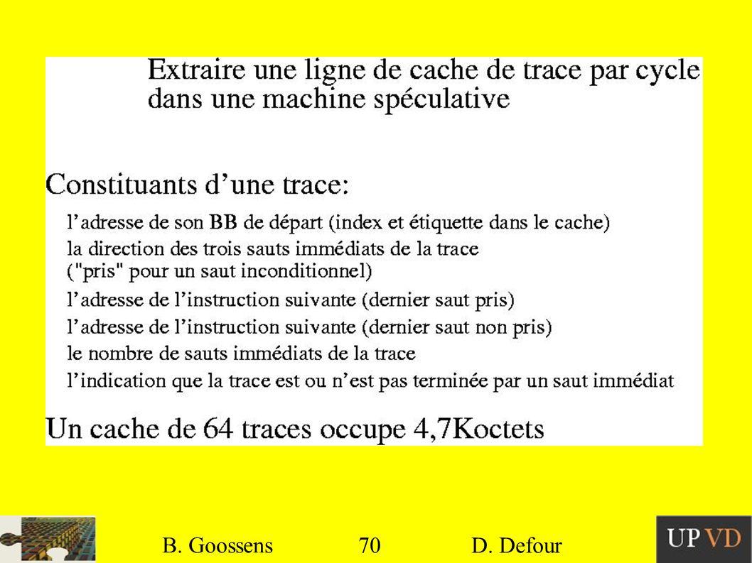 70 B. Goossens D. Defour70 B. Goossens D. Defour