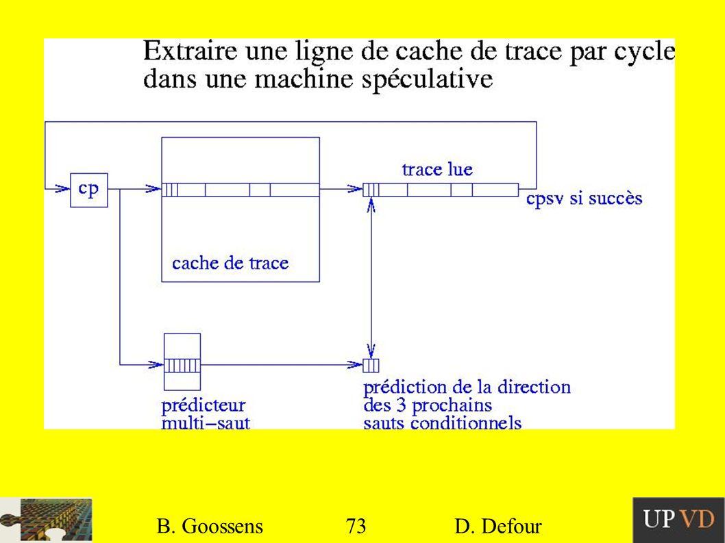 73 B. Goossens D. Defour73 B. Goossens D. Defour