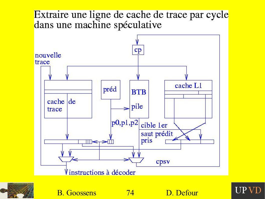 74 B. Goossens D. Defour74 B. Goossens D. Defour