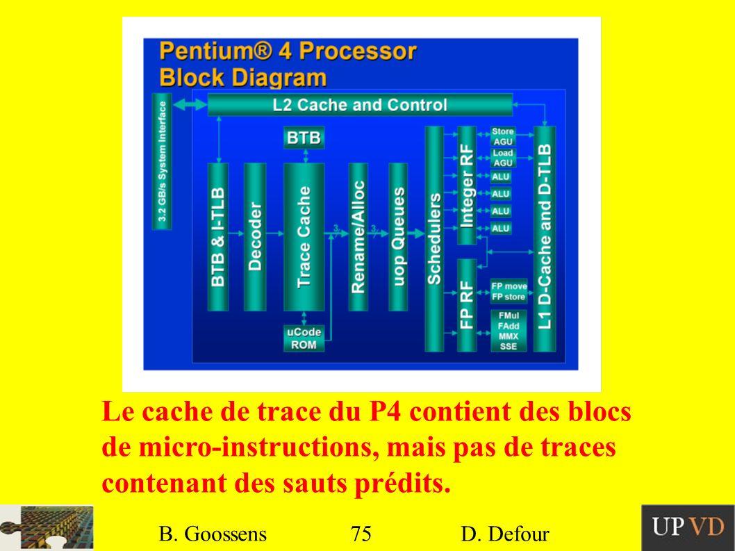 75 B. Goossens D. Defour75 B. Goossens D. Defour Le cache de trace du P4 contient des blocs de micro-instructions, mais pas de traces contenant des sa