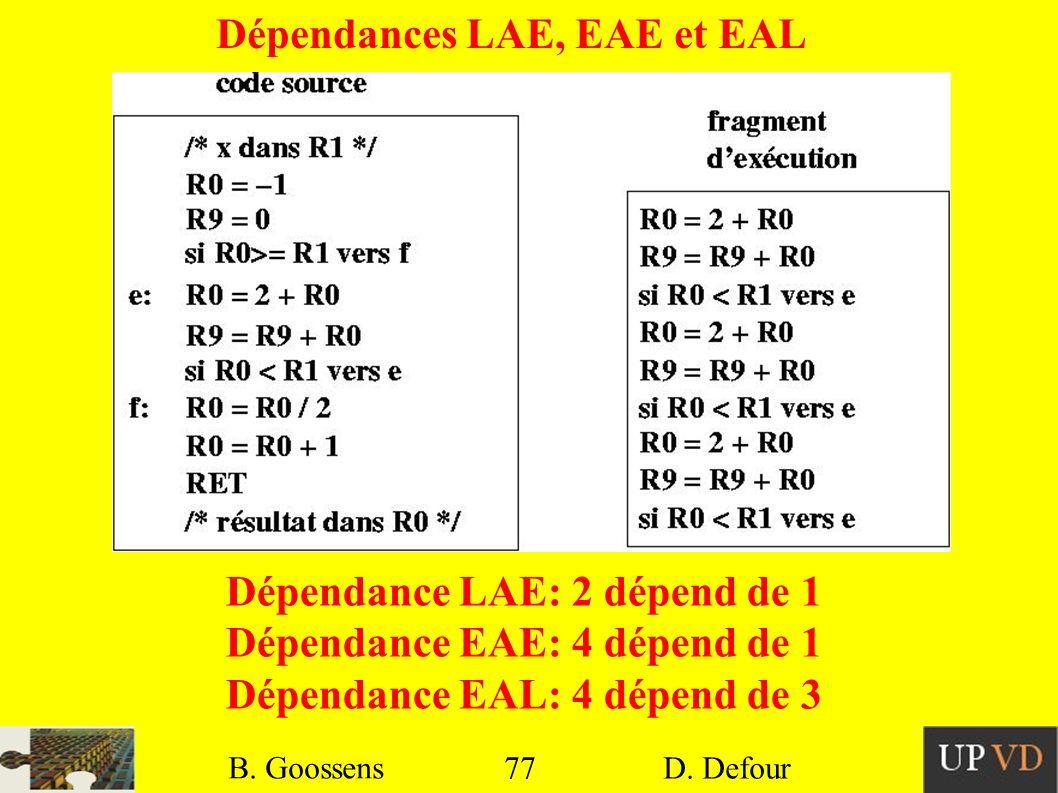77 B. Goossens D. Defour 77 B. Goossens D. Defour Dépendances LAE, EAE et EAL Dépendance LAE: 2 dépend de 1 Dépendance EAE: 4 dépend de 1 Dépendance E