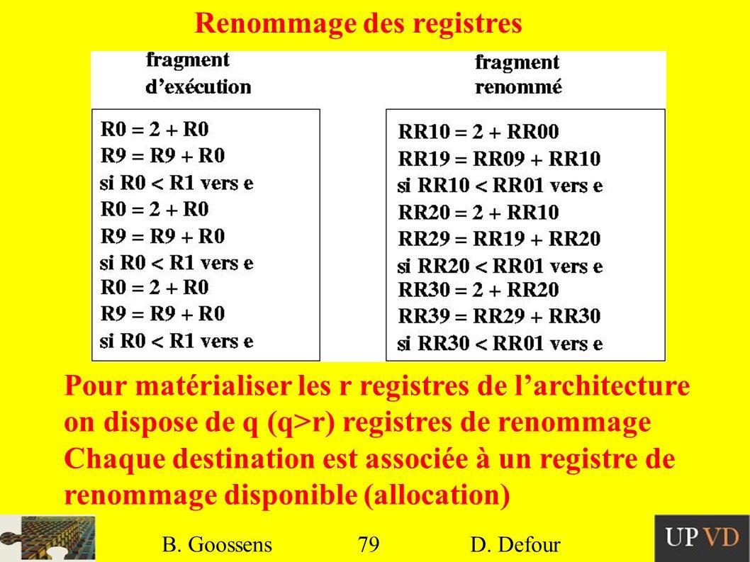79 B. Goossens D. Defour79 B. Goossens D. Defour Renommage des registres Pour matérialiser les r registres de larchitecture on dispose de q (q>r) regi