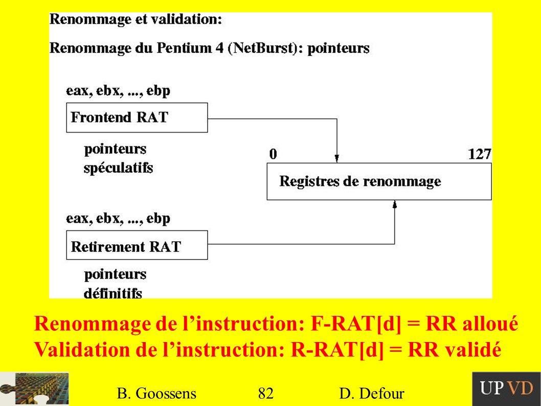 82 B. Goossens D. Defour82 B. Goossens D. Defour Renommage de linstruction: F-RAT[d] = RR alloué Validation de linstruction: R-RAT[d] = RR validé
