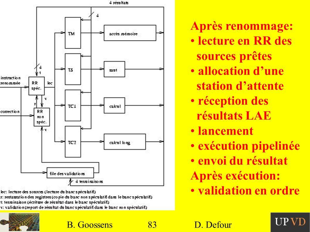 83 B. Goossens D. Defour83 B. Goossens D. Defour Après renommage: lecture en RR des sources prêtes allocation dune station dattente réception des résu