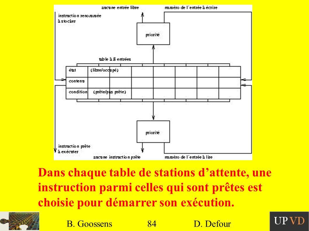 84 B. Goossens D. Defour84 B. Goossens D. Defour Dans chaque table de stations dattente, une instruction parmi celles qui sont prêtes est choisie pour