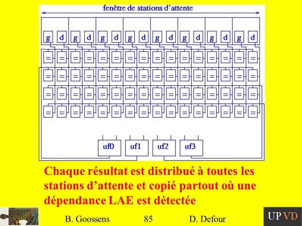 85 B. Goossens D. Defour85 B. Goossens D. Defour Chaque résultat est distribué à toutes les stations dattente et copié partout où une dépendance LAE e