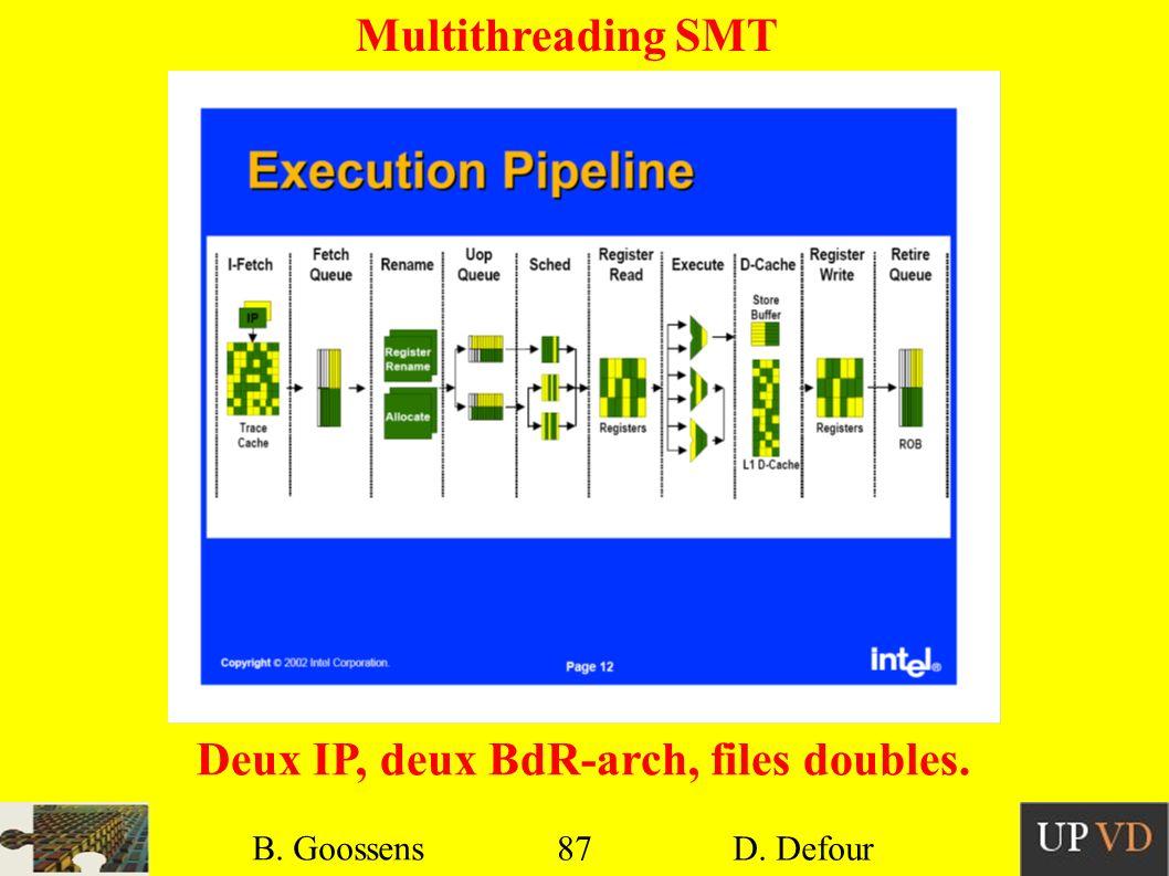 87 B. Goossens D. Defour 87 B. Goossens D. Defour Multithreading SMT Deux IP, deux BdR-arch, files doubles.