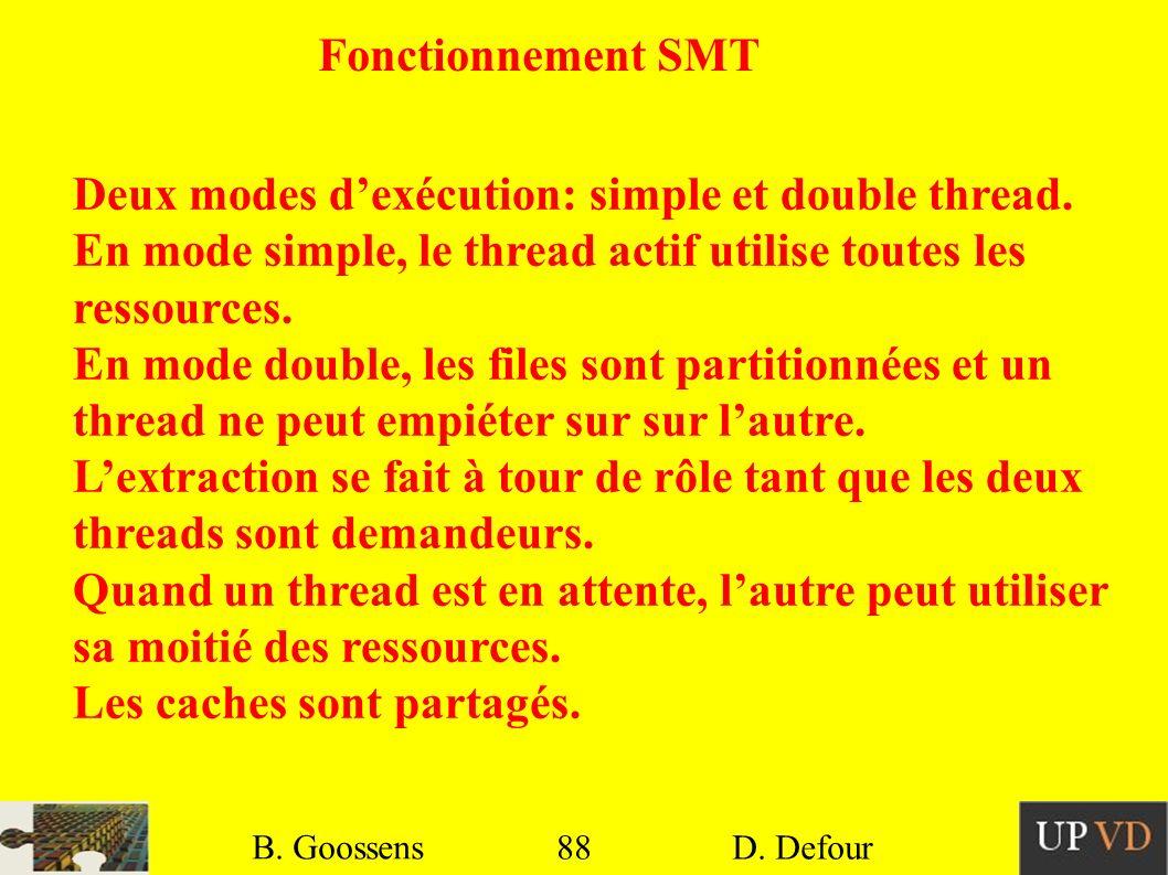 88 B. Goossens D. Defour88 B. Goossens D. Defour Deux modes dexécution: simple et double thread. En mode simple, le thread actif utilise toutes les re