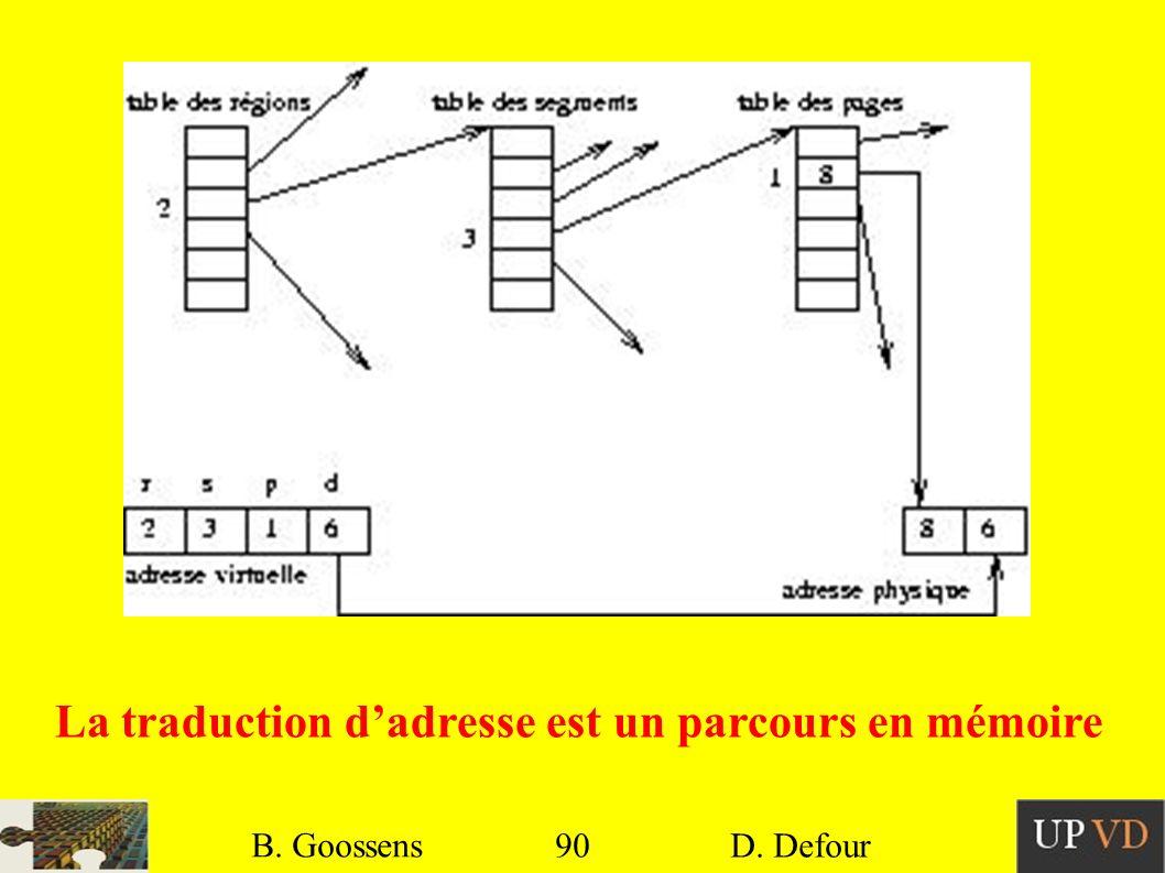 90 B. Goossens D. Defour90 B. Goossens D. Defour La traduction dadresse est un parcours en mémoire