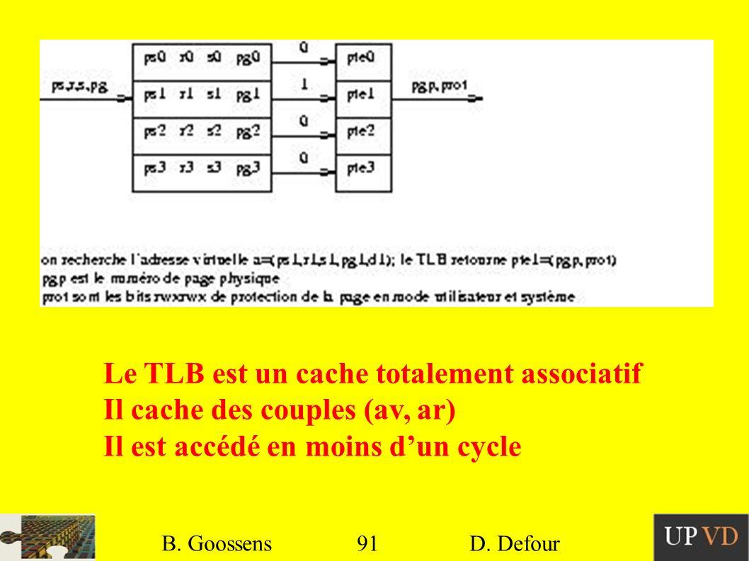 91 B. Goossens D. Defour91 B. Goossens D. Defour Le TLB est un cache totalement associatif Il cache des couples (av, ar) Il est accédé en moins dun cy