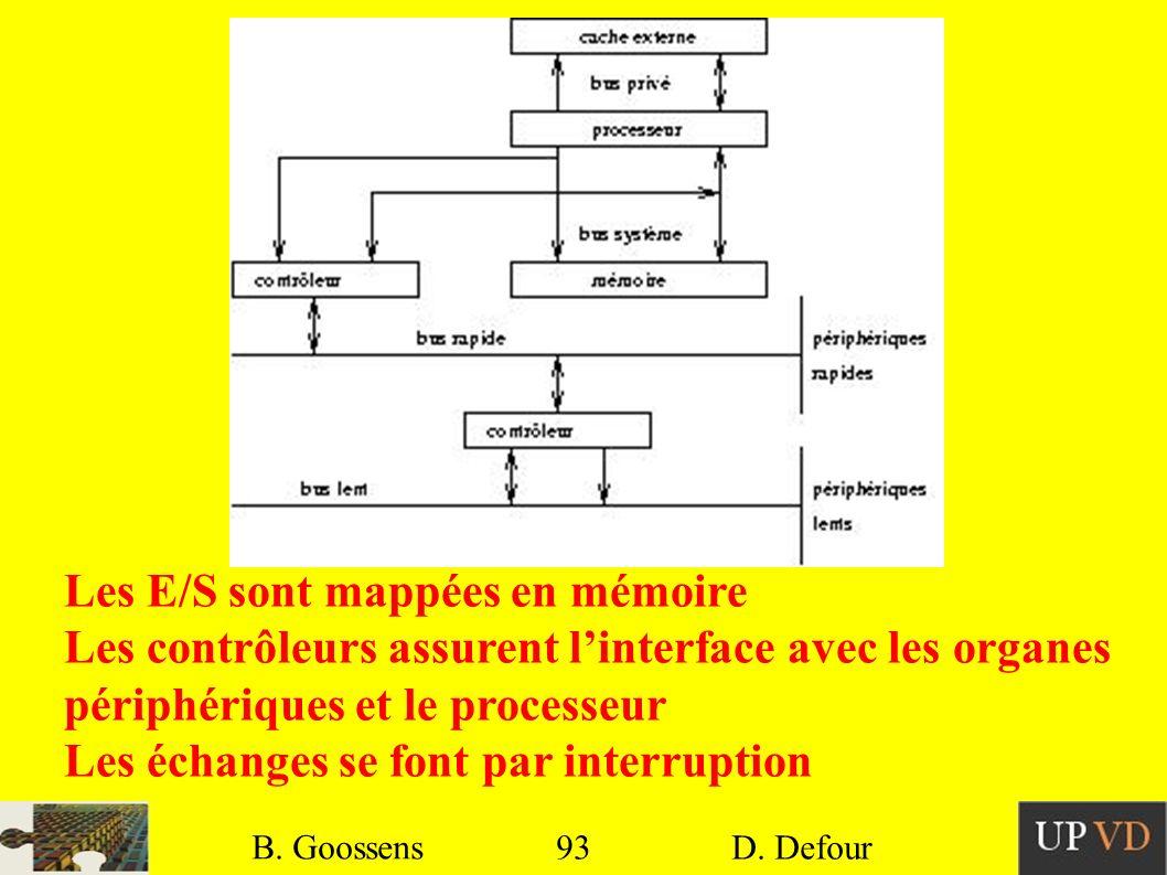 93 B. Goossens D. Defour93 B. Goossens D. Defour Les E/S sont mappées en mémoire Les contrôleurs assurent linterface avec les organes périphériques et