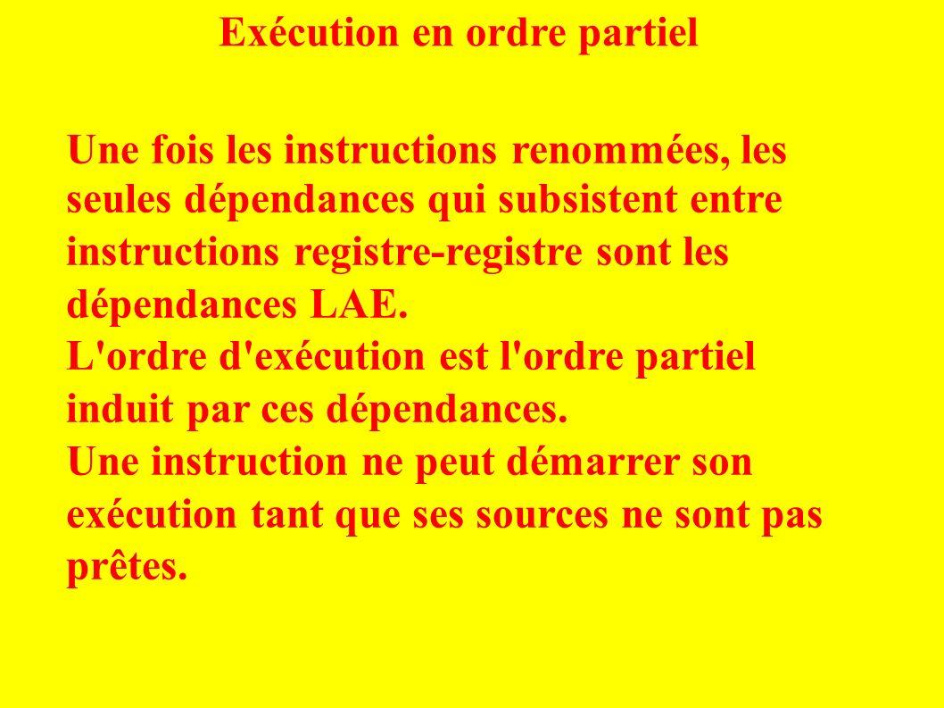 Exécution en ordre partiel Une fois les instructions renommées, les seules dépendances qui subsistent entre instructions registre-registre sont les dépendances LAE.