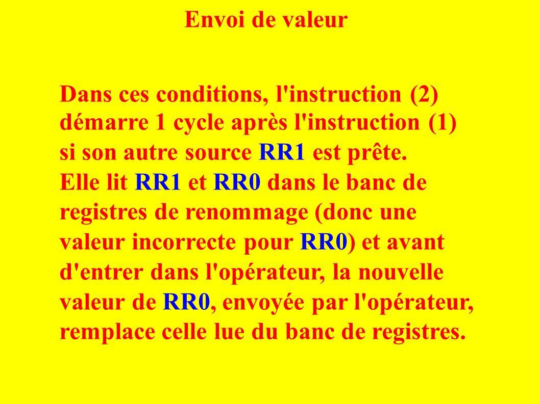 Envoi de valeur Dans ces conditions, l instruction (2) démarre 1 cycle après l instruction (1) si son autre source RR1 est prête.