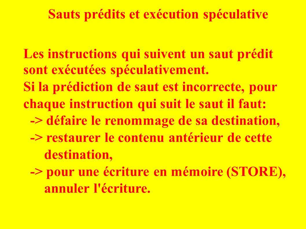 Sauts prédits et exécution spéculative Les instructions qui suivent un saut prédit sont exécutées spéculativement.