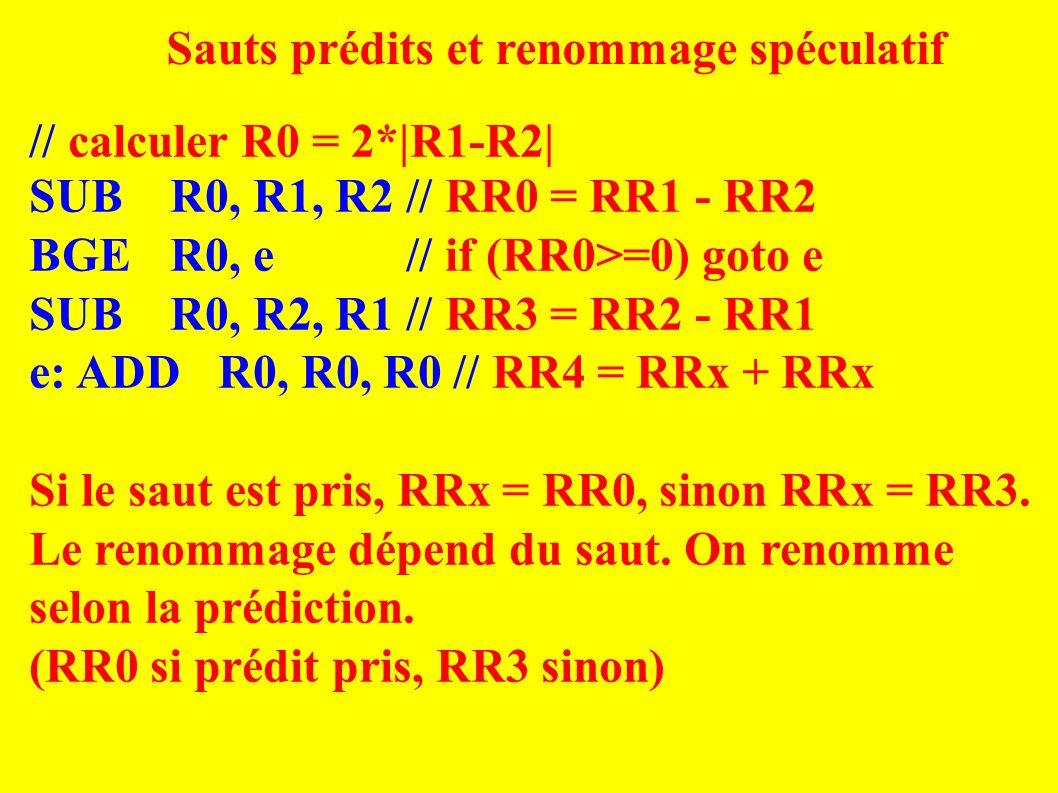 Sauts prédits et renommage spéculatif // calculer R0 = 2*|R1-R2| SUBR0, R1, R2// RR0 = RR1 - RR2 BGER0, e// if (RR0>=0) goto e SUBR0, R2, R1// RR3 = RR2 - RR1 e:ADDR0, R0, R0// RR4 = RRx + RRx Si le saut est pris, RRx = RR0, sinon RRx = RR3.
