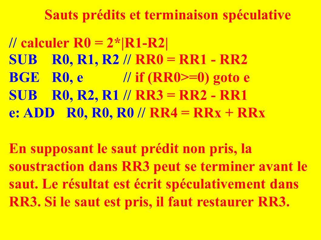 Sauts prédits et terminaison spéculative // calculer R0 = 2*|R1-R2| SUBR0, R1, R2// RR0 = RR1 - RR2 BGER0, e// if (RR0>=0) goto e SUBR0, R2, R1// RR3 = RR2 - RR1 e:ADDR0, R0, R0// RR4 = RRx + RRx En supposant le saut prédit non pris, la soustraction dans RR3 peut se terminer avant le saut.
