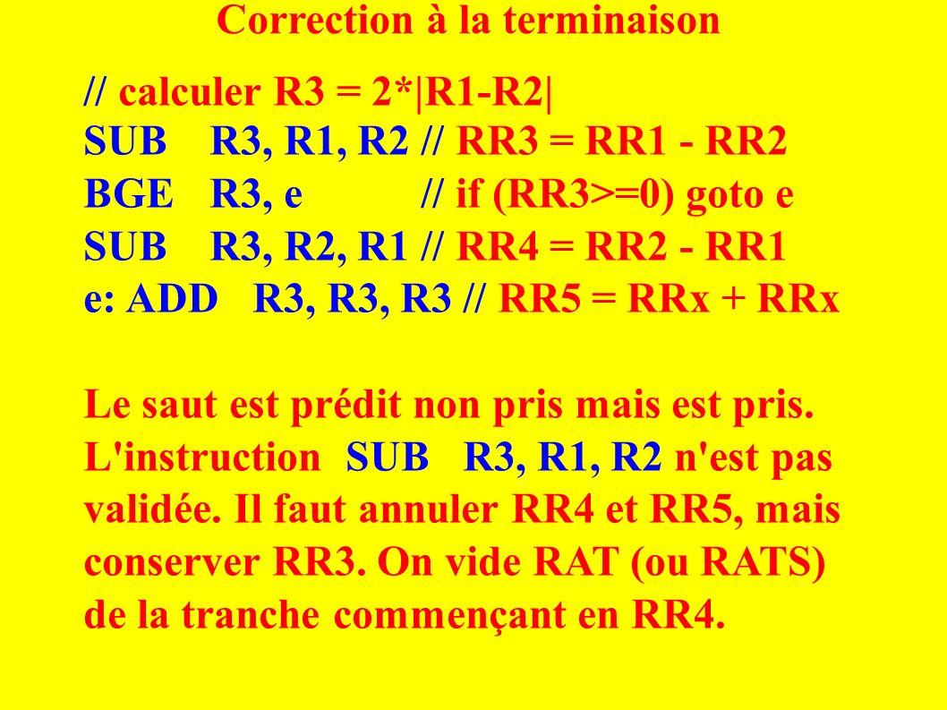 Correction à la terminaison // calculer R3 = 2*|R1-R2| SUBR3, R1, R2// RR3 = RR1 - RR2 BGER3, e// if (RR3>=0) goto e SUBR3, R2, R1// RR4 = RR2 - RR1 e:ADDR3, R3, R3// RR5 = RRx + RRx Le saut est prédit non pris mais est pris.
