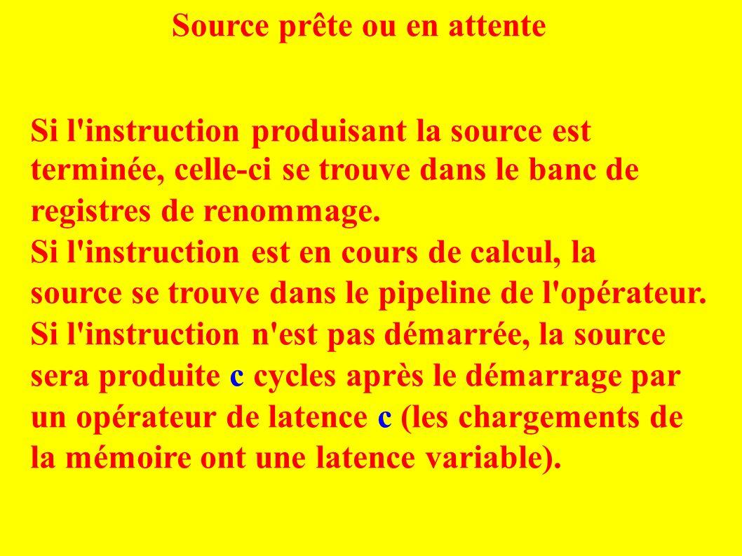 Source prête ou en attente Si l instruction produisant la source est terminée, celle-ci se trouve dans le banc de registres de renommage.