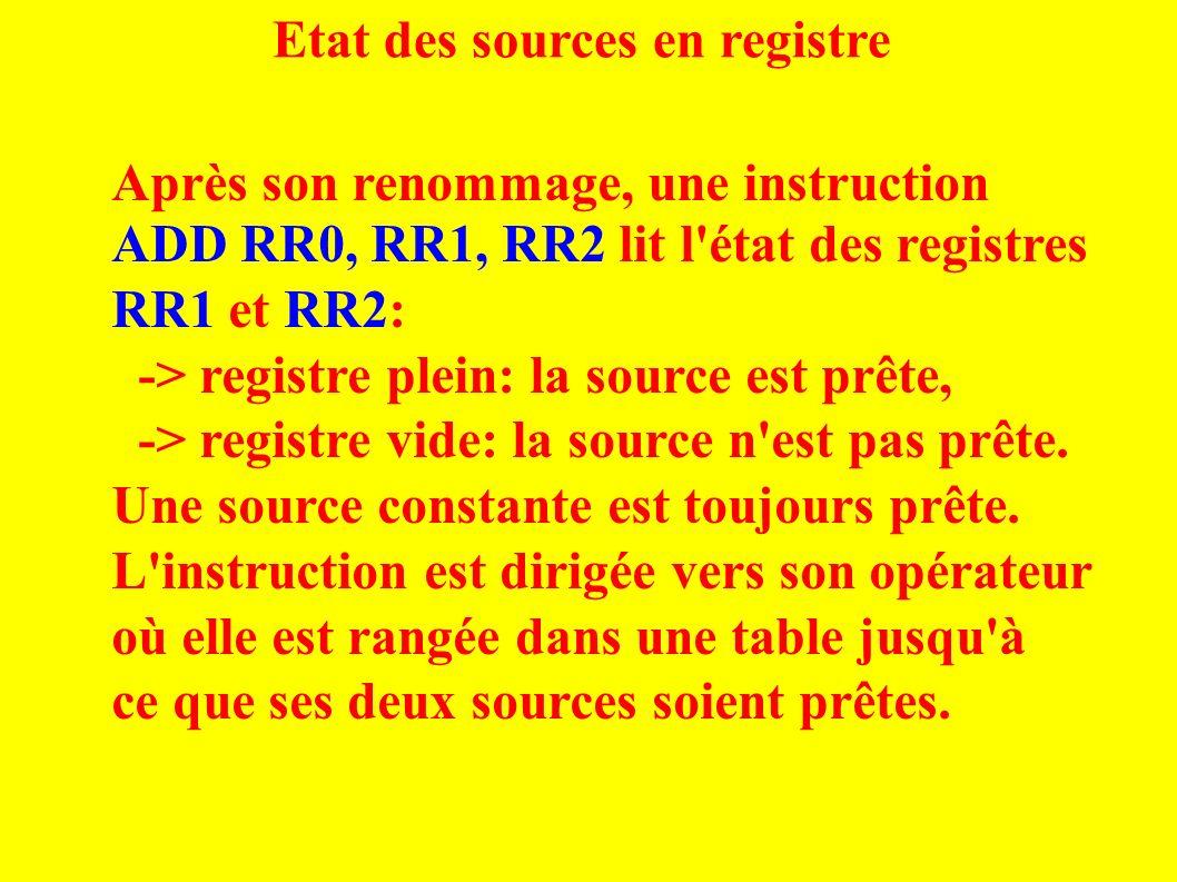 Etat des sources en registre Après son renommage, une instruction ADD RR0, RR1, RR2 lit l état des registres RR1 et RR2: -> registre plein: la source est prête, -> registre vide: la source n est pas prête.