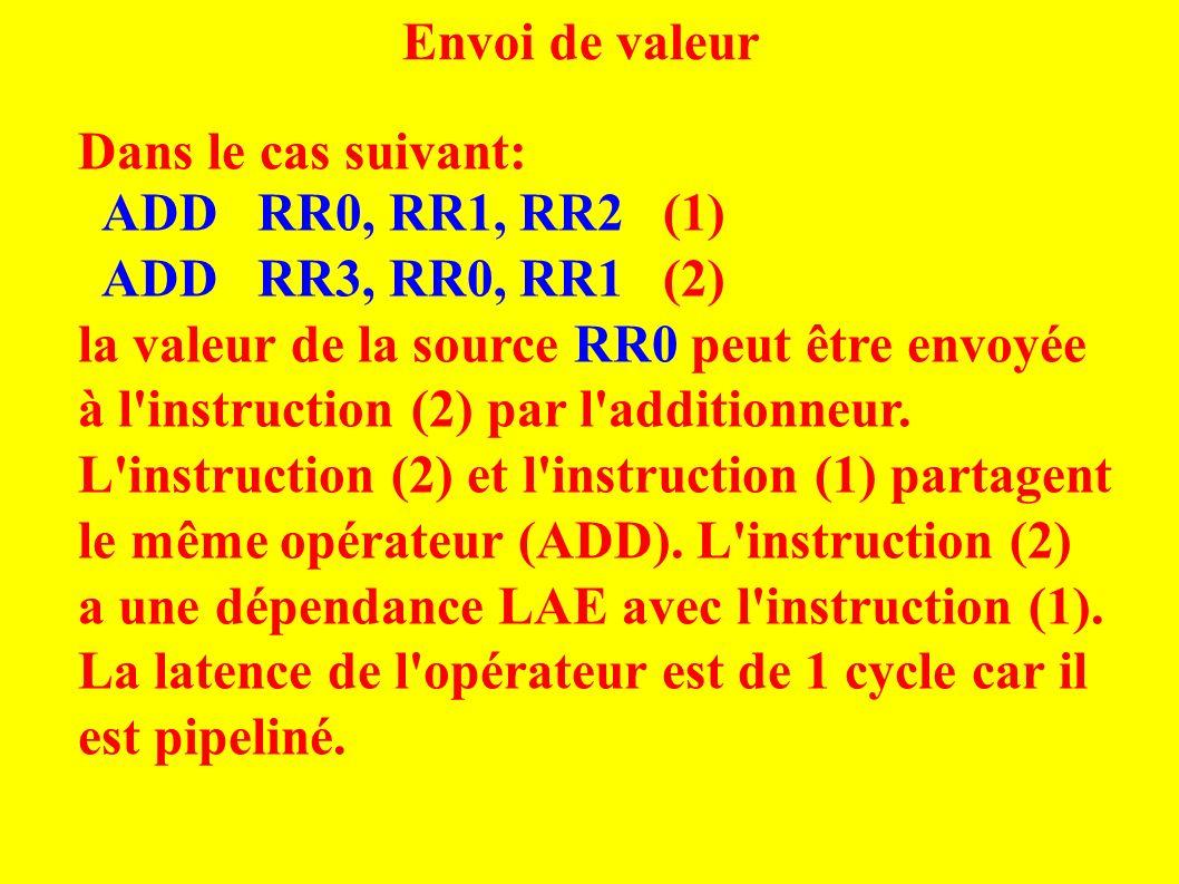 Envoi de valeur Dans le cas suivant: ADD RR0, RR1, RR2 (1) ADD RR3, RR0, RR1 (2) la valeur de la source RR0 peut être envoyée à l instruction (2) par l additionneur.